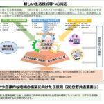 HP記事2020.8.10コロナ対策 内閣府政策集のサムネイル